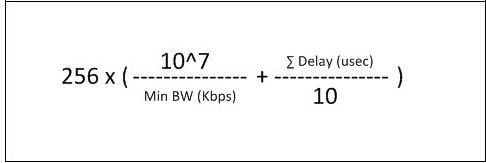 EIGRP-Composite-Metric-Formula