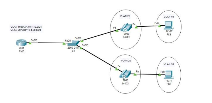basic voip configuration in cisco packet tracer 7 2